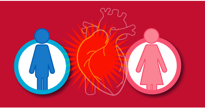 top signs of a heart attack for men and women