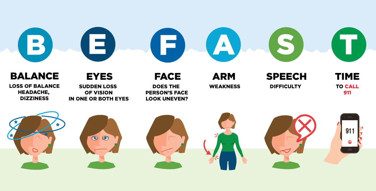 The Warning Signs of a Stroke | Mercy Health Blog